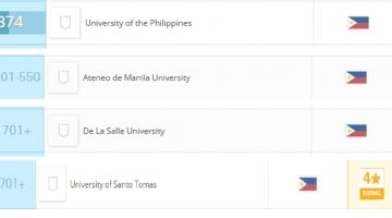 top 4 philippines university - university of the philippines, ateneo de manila university, de la salle university and university of santo tomas qs world university ranking 2016